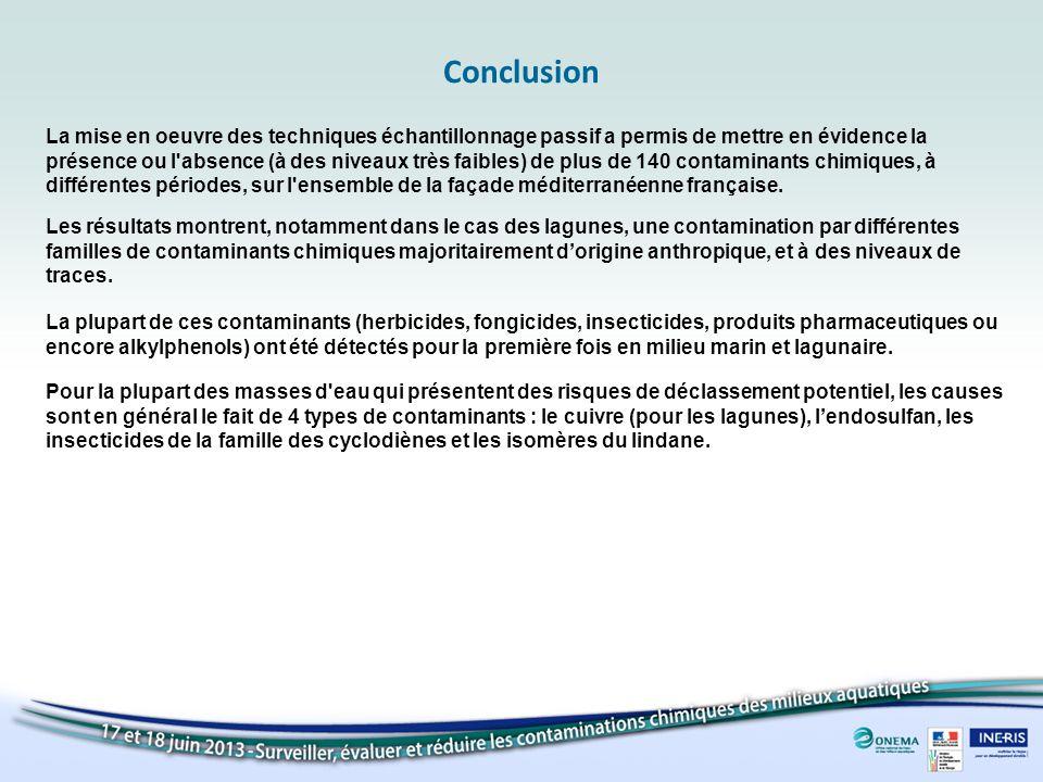 Conclusion Pour la plupart des masses d'eau qui présentent des risques de déclassement potentiel, les causes sont en général le fait de 4 types de con