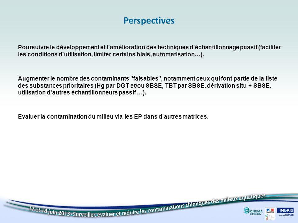 Perspectives Poursuivre le développement et l'amélioration des techniques d'échantillonnage passif (faciliter les conditions d'utilisation, limiter ce
