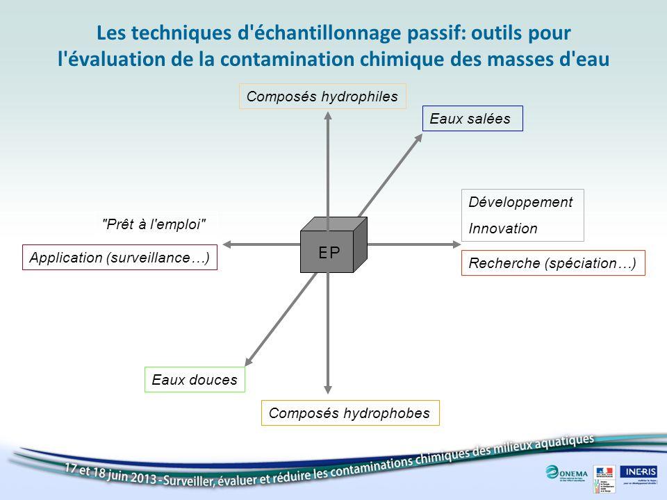 Les techniques d'échantillonnage passif: outils pour l'évaluation de la contamination chimique des masses d'eau EP