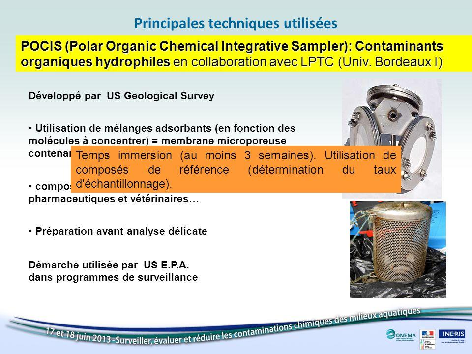 Principales techniques utilisées POCIS (Polar Organic Chemical Integrative Sampler): Contaminants organiques hydrophiles en collaboration avec LPTC (U