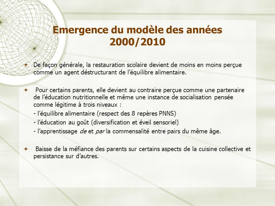 Emergence du modèle des années 2000/2010 De façon générale, la restauration scolaire devient de moins en moins perçue comme un agent déstructurant de léquilibre alimentaire.
