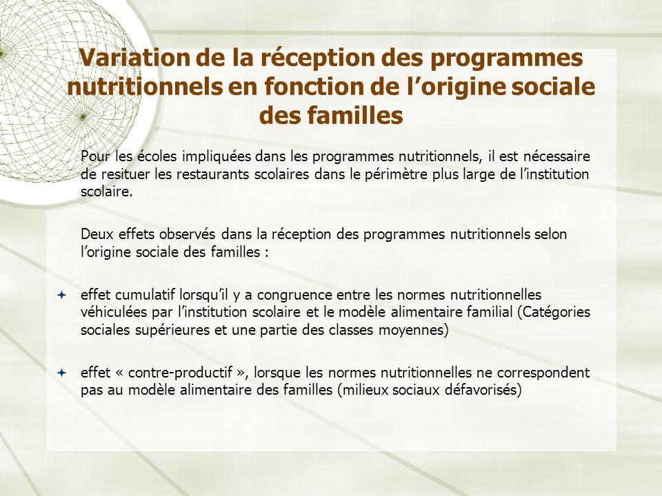 Variation de la réception des programmes nutritionnels en fonction de lorigine sociale des familles Pour les écoles impliquées dans les programmes nutritionnels, il est nécessaire de resituer les restaurants scolaires dans le périmètre plus large de linstitution scolaire.