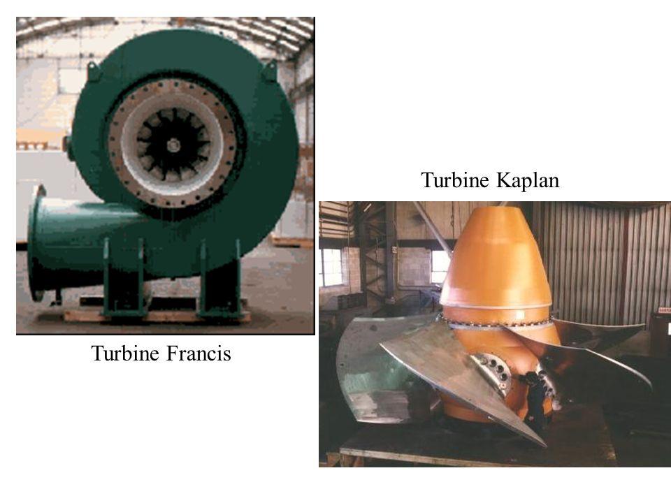 Turbine Francis Turbine Kaplan
