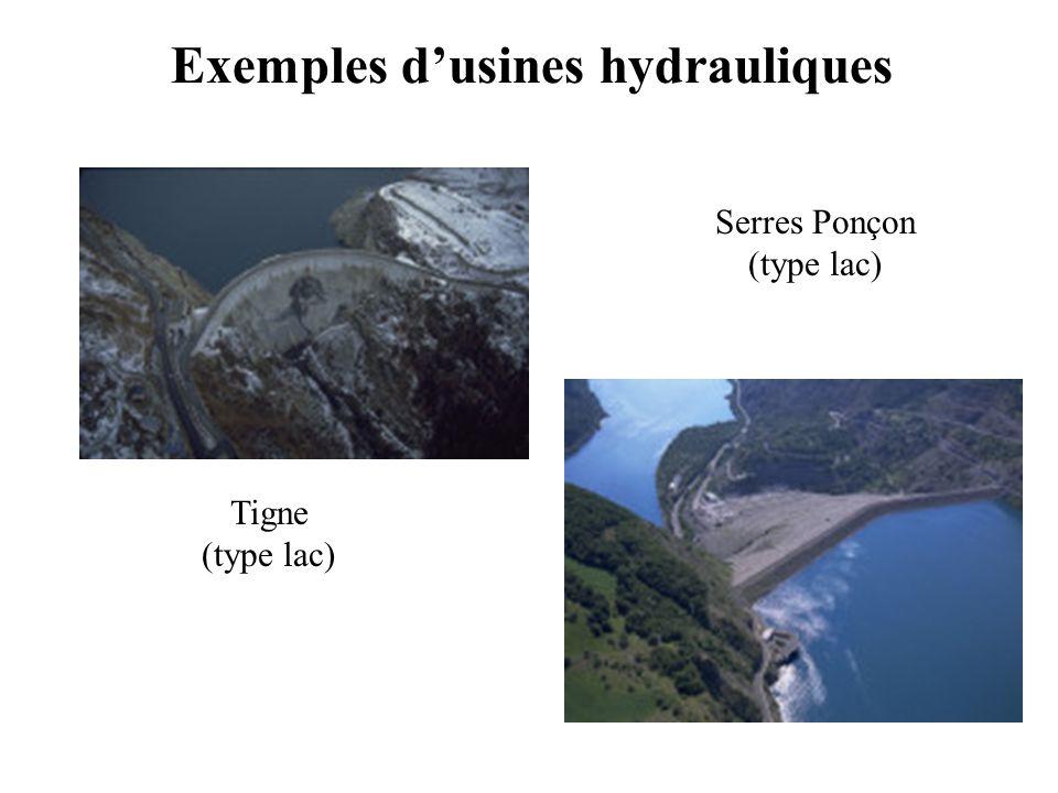 Exemples dusines hydrauliques Tigne (type lac) Serres Ponçon (type lac)
