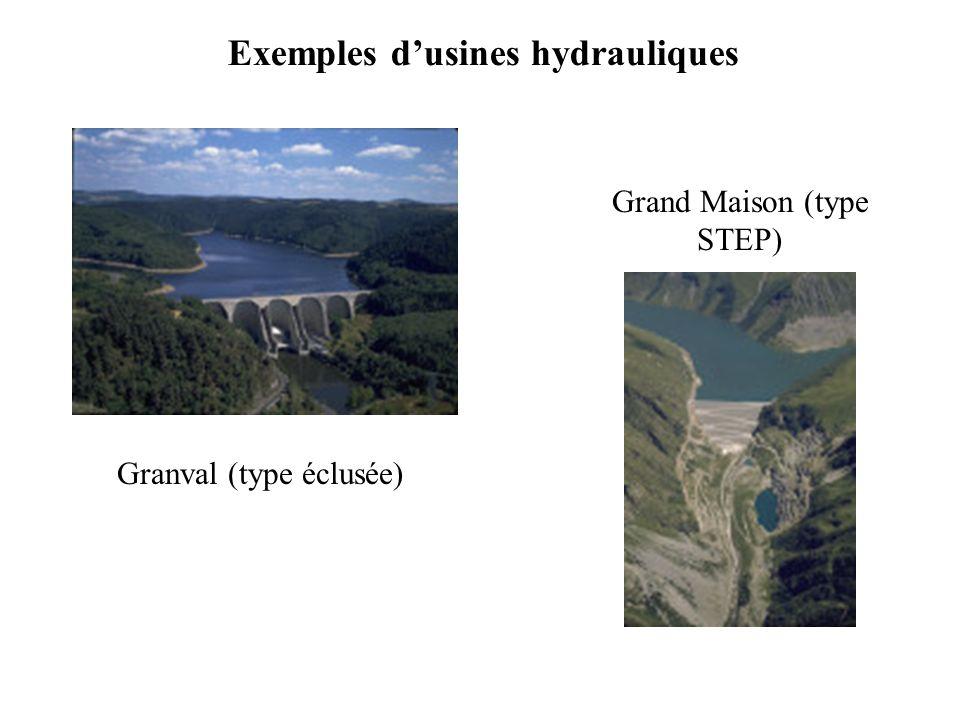 Exemples dusines hydrauliques Granval (type éclusée) Grand Maison (type STEP)