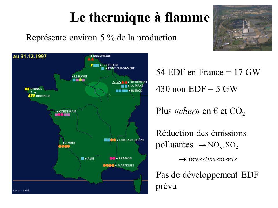 54 EDF en France = 17 GW 430 non EDF = 5 GW Plus «cher» en et CO 2 Réduction des émissions polluantes NO x, SO 2 investissements Pas de développement