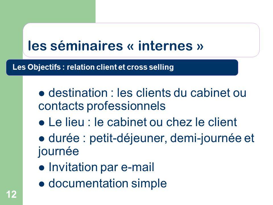 12 les séminaires « internes » destination : les clients du cabinet ou contacts professionnels Le lieu : le cabinet ou chez le client durée : petit-dé