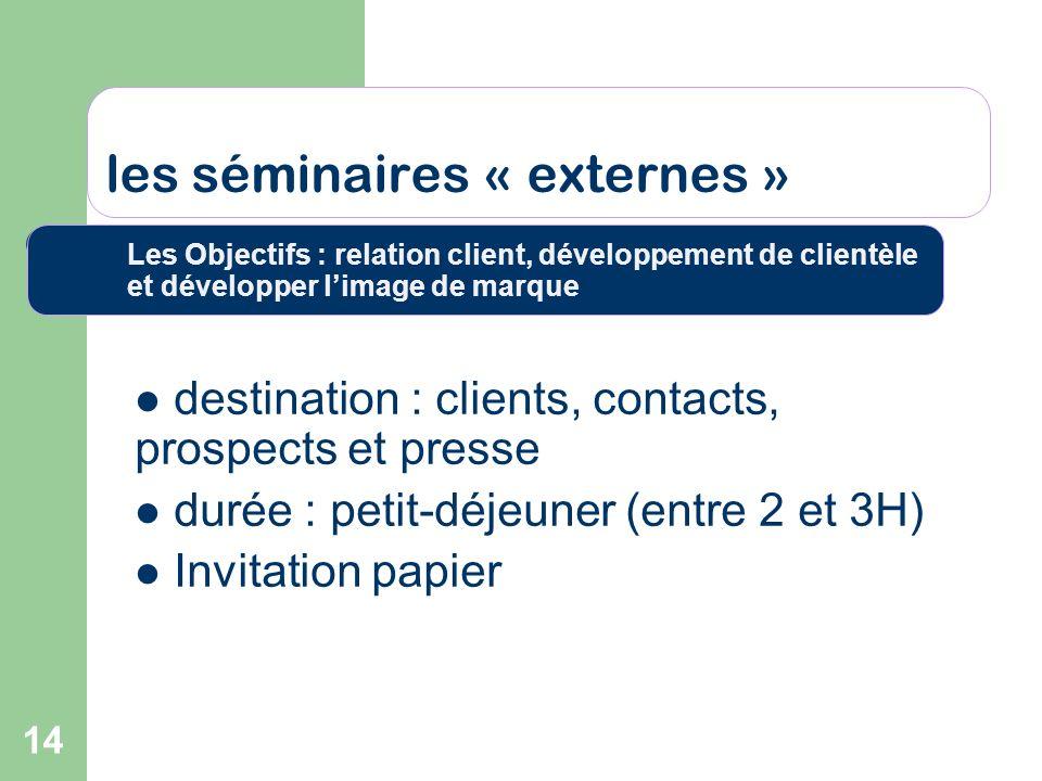 14 les séminaires « externes » destination : clients, contacts, prospects et presse durée : petit-déjeuner (entre 2 et 3H) Invitation papier Les Objec