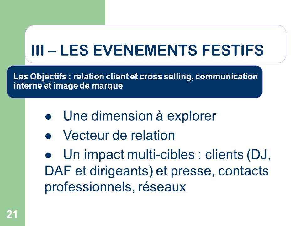 21 III – LES EVENEMENTS FESTIFS Les Objectifs : relation client et cross selling, communication interne et image de marque Une dimension à explorer Ve