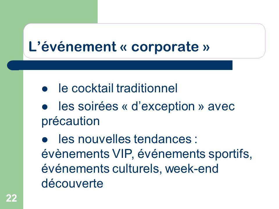 22 Lévénement « corporate » le cocktail traditionnel les soirées « dexception » avec précaution les nouvelles tendances : évènements VIP, événements s