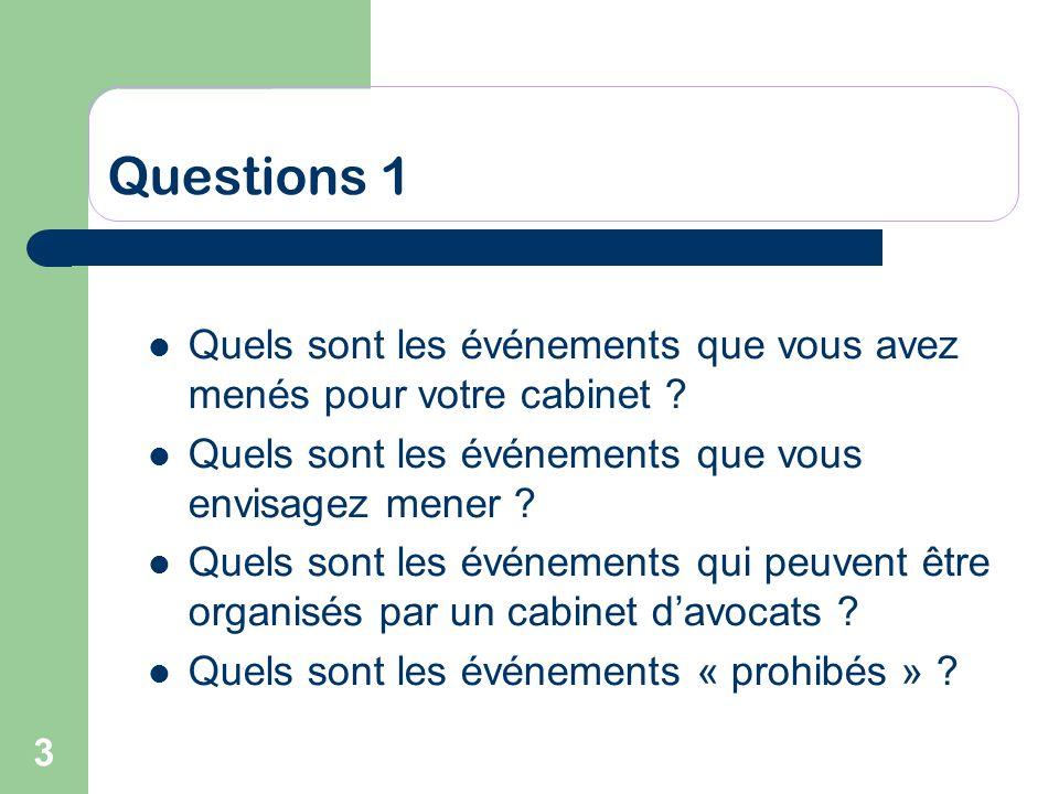 3 Quels sont les événements que vous avez menés pour votre cabinet ? Quels sont les événements que vous envisagez mener ? Quels sont les événements qu