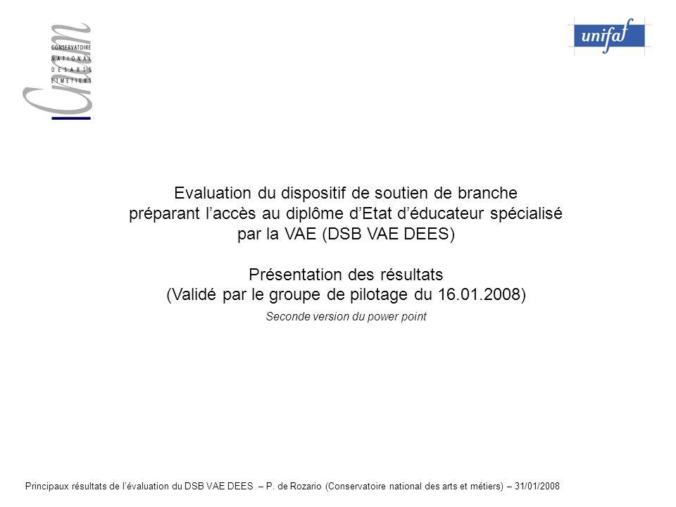 Région (académies) Candidats DSB Candidats DSB au jury Hors DSB au jury Total jury Poids DSB (%) Aquitaine (Bordeaux)18210821432234 Bretagne (Rennes)15430528237 Midi-Pyrénées (Toulouse)1547631739319 Rhône-Alpes (Lyon + Grenoble)1517225732922 Languedoc-Roussillon (Montpellier) 131545210651 Ile de France (Créteil + Paris + Versailles) 127656357009 PACA-Corse (Aix-Marseille + Nice) 12480105411347 Pays de la Loire (Nantes)10921284943 Haute-Normandie (Rouen)712813015818 Centre (Orléans-Tours)67258110624 Alsace (Strasbourg)6534407446 Nord-Pas-de-Calais (Lille)5992993083 Franche-Comté (Besançon)5823578029 Limousin (Limoges)5521284943 Auvergne (Clermont-Ferrand)535202520 Picardie (Amiens)49781888 Bourgogne ((Dijon)4822285044 Lorraine (Nancy-Metz)482421223610 Basse-Normandie (Caen)290169 0 Poitou-Charentes (Poitiers)261210111311 Champagne-Ardenne (Reims)541071114 Ile de la réunion (La Réunion)221041062 (Martinique)0092 0 Total17677224158488015 Le poids régional du dispositif de branche dans la VAE DEES (au 31.12.2006) Le poids régional du dispositif de branche est inverse aux tendances régionales => le DSB est majoritairement présent (jusquà plus de 50%) dans les régions où peu de candidats se présentent à la validation.