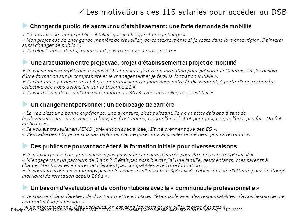 Les motivations des 116 salariés pour accéder au DSB Changer de public, de secteur ou détablissement : une forte demande de mobilité « 15 ans avec le