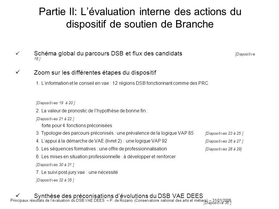 Partie II: Lévaluation interne des actions du dispositif de soutien de Branche Schéma global du parcours DSB et flux des candidats [Diapositive 18 ] Z
