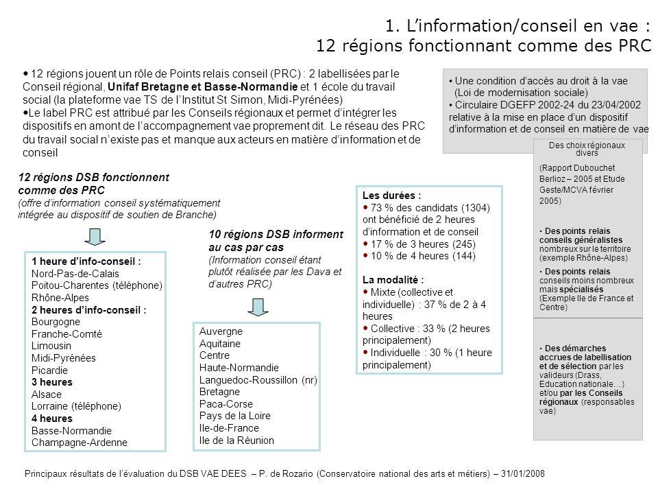 1.Linformation/conseil en vae : 12 régions fonctionnant comme des PRC 1 heure dinfo-conseil : Nord-Pas-de-Calais Poitou-Charentes (téléphone) Rhône-Al
