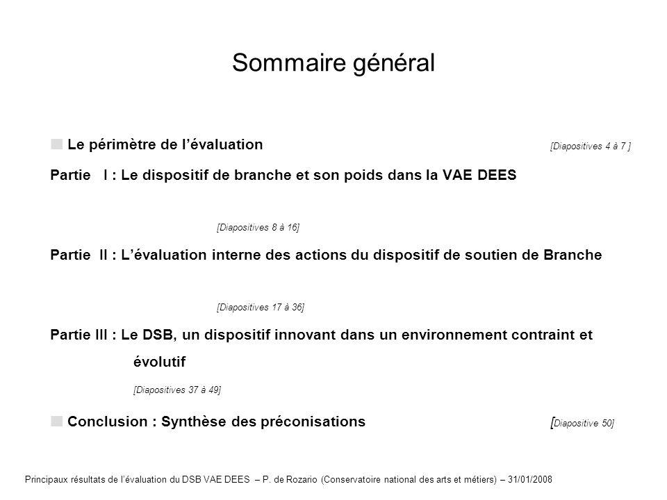 Sommaire général Le périmètre de lévaluation [Diapositives 4 à 7 ] Partie I : Le dispositif de branche et son poids dans la VAE DEES [Diapositives 8 à