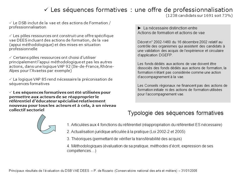 Les séquences formatives : une offre de professionnalisation (1238 candidats sur 1691 soit 73%) La nécessaire distinction entre Actions de formation e