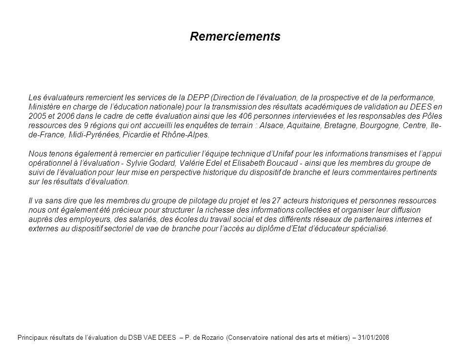 Remerciements Les évaluateurs remercient les services de la DEPP (Direction de lévaluation, de la prospective et de la performance, Ministère en charg