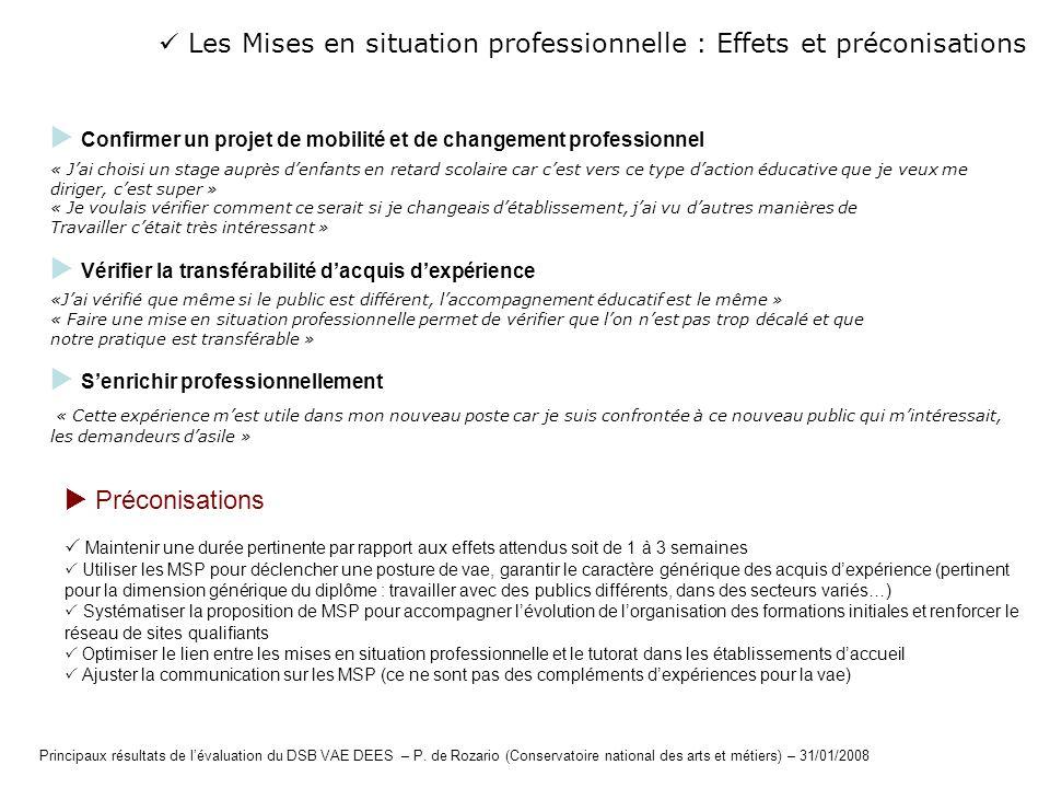 Les Mises en situation professionnelle : Effets et préconisations Confirmer un projet de mobilité et de changement professionnel « Jai choisi un stage