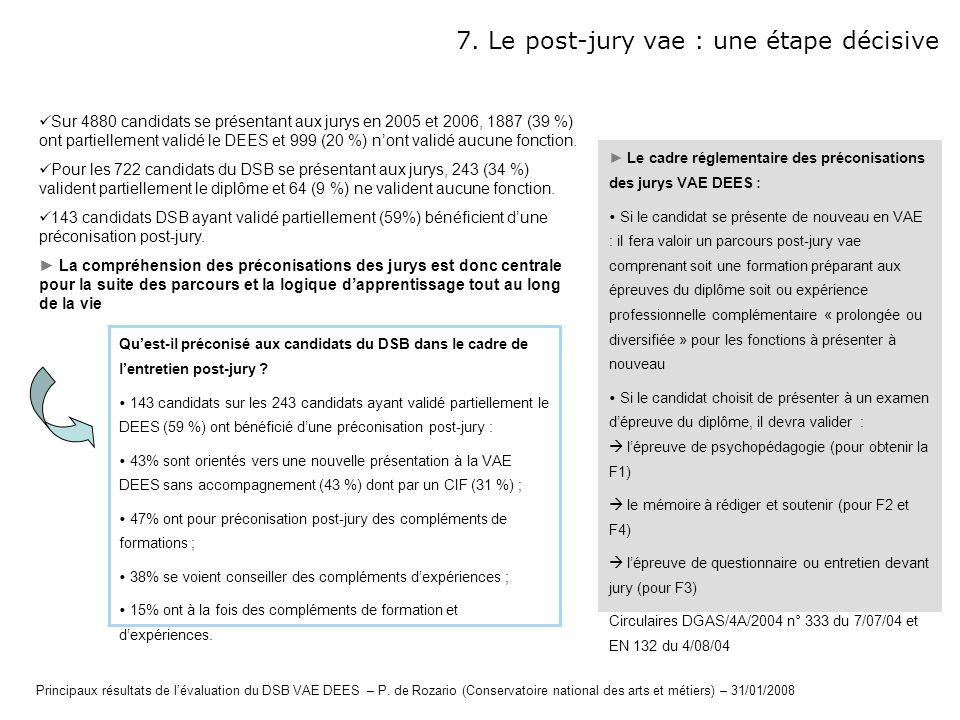 7. Le post-jury vae : une étape décisive Quest-il préconisé aux candidats du DSB dans le cadre de lentretien post-jury ? 143 candidats sur les 243 can