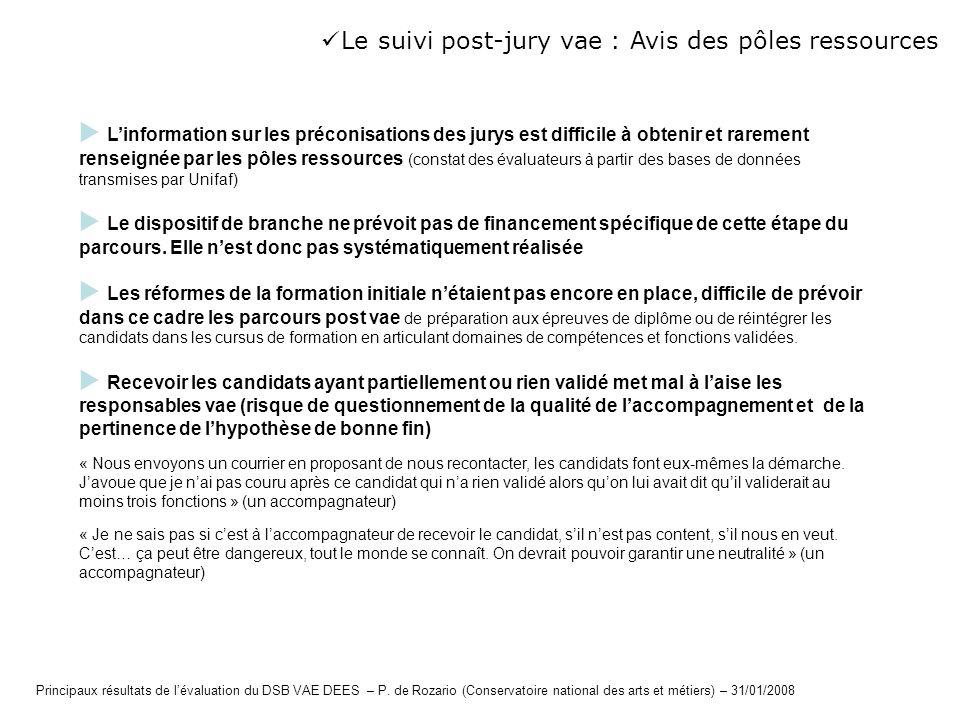 Le suivi post-jury vae : Avis des pôles ressources Linformation sur les préconisations des jurys est difficile à obtenir et rarement renseignée par le