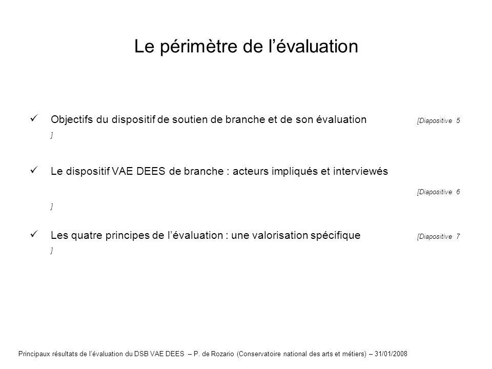 Validations : La variabilité des manières dévaluer le livret 2 (3 cas) Cas 3 - « Validation transverse» - chercher la transférabilité - reconstruire lidée du métier - relier les expériences et les compétences - le livret 2 comme prétexte Expérience 3 F4 Expérience 1 Expérience 2 Annexes Cas 1 - « Validation docimologique» - chercher la pertinence et la cohérence par fonction - construire des critères légitimes de validation - le livret 2 comme preuve « à ausculter » F1 F2F4F3Annexes F1 = X %F2 = X %F3 = X %F4 = X %Cohérence Cas 2 - « Validation promotionnelle » - reconnaître une personne par son parcours et sa motivation - le diplôme comme choix dune personne dans une communauté professionnelle réalisant un mandat social difficile - le livret 2 comme preuve acquise Annexes Livret 2 Un candidat remarquable par : parcours, éthique, public, projets, itinéraire… Un candidat remarquable par sa motivation Principaux résultats de lévaluation du DSB VAE DEES – P.