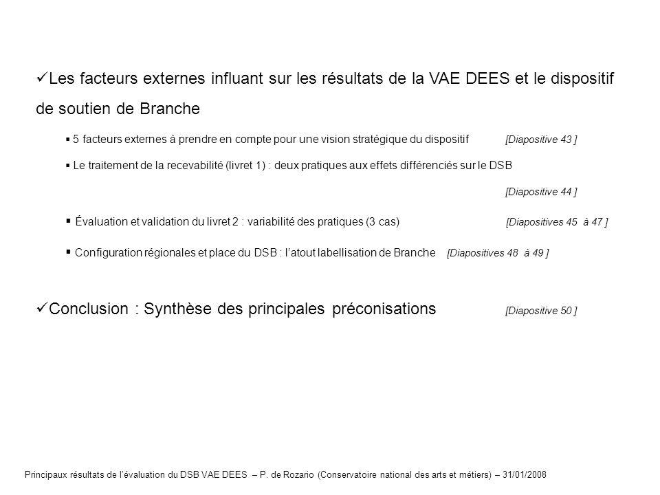 Principaux résultats de lévaluation du DSB VAE DEES – P. de Rozario (Conservatoire national des arts et métiers) – 31/01/2008 Les facteurs externes in