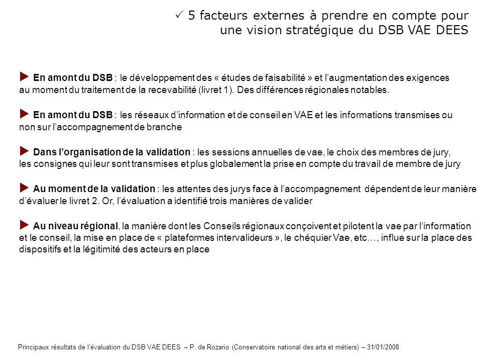 5 facteurs externes à prendre en compte pour une vision stratégique du DSB VAE DEES En amont du DSB : le développement des « études de faisabilité » e