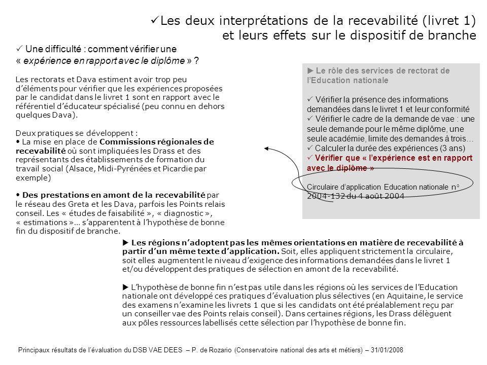 Les deux interprétations de la recevabilité (livret 1) et leurs effets sur le dispositif de branche Le rôle des services de rectorat de lEducation nat