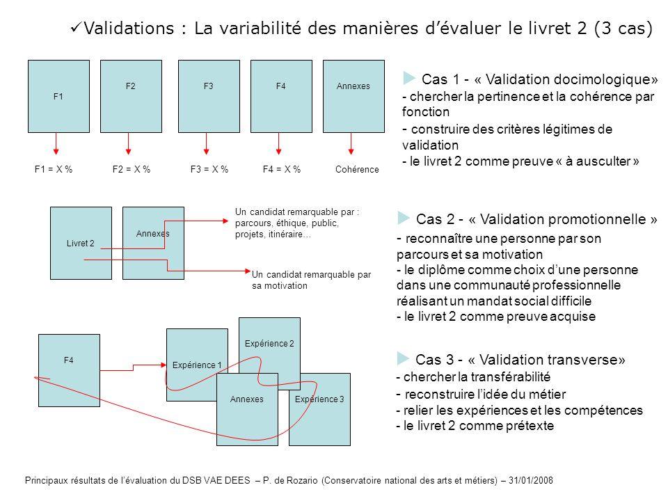 Validations : La variabilité des manières dévaluer le livret 2 (3 cas) Cas 3 - « Validation transverse» - chercher la transférabilité - reconstruire l