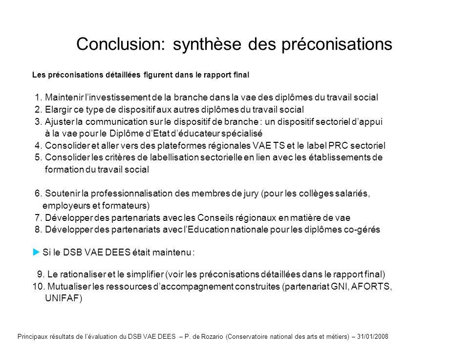 Conclusion: synthèse des préconisations Les préconisations détaillées figurent dans le rapport final 1. Maintenir linvestissement de la branche dans l