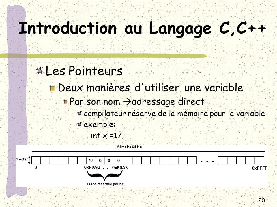 20 Introduction au Langage C,C++ Les Pointeurs Deux manières d'utiliser une variable Par son nom adressage direct compilateur réserve de la mémoire po
