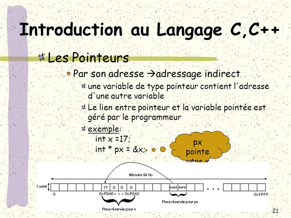 21 Introduction au Langage C,C++ Les Pointeurs Par son adresse adressage indirect une variable de type pointeur contient l'adresse d'une autre variabl