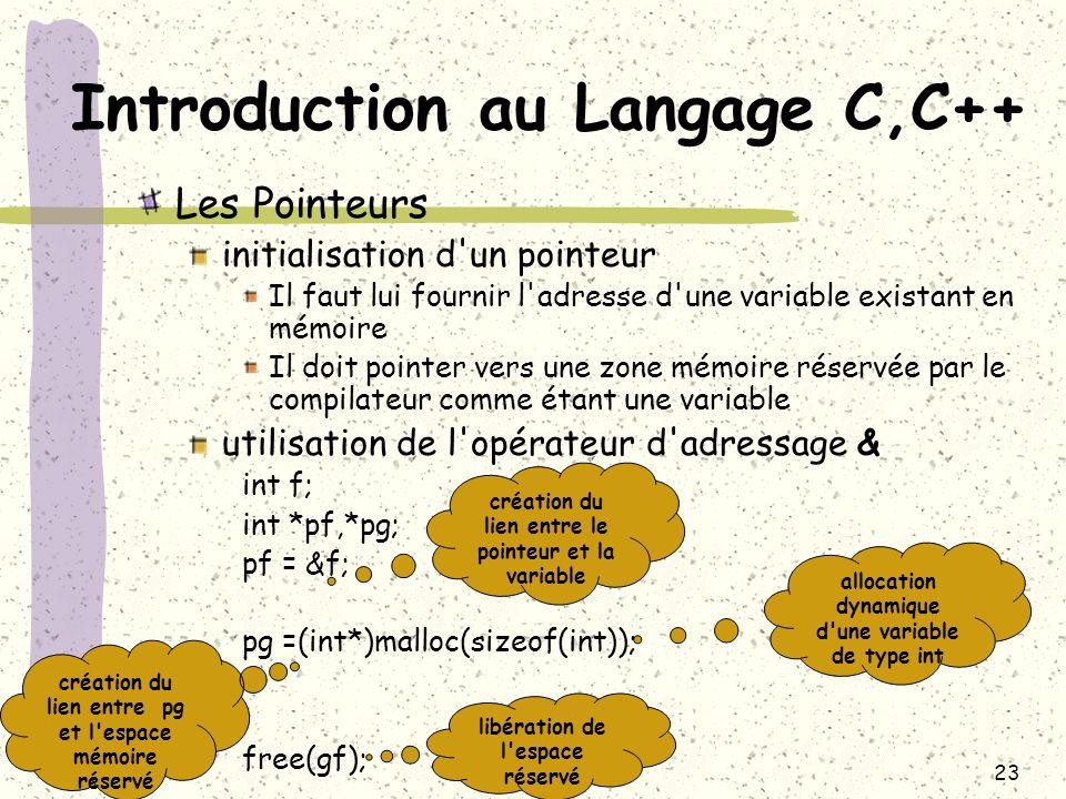 23 Introduction au Langage C,C++ Les Pointeurs initialisation d'un pointeur Il faut lui fournir l'adresse d'une variable existant en mémoire Il doit p