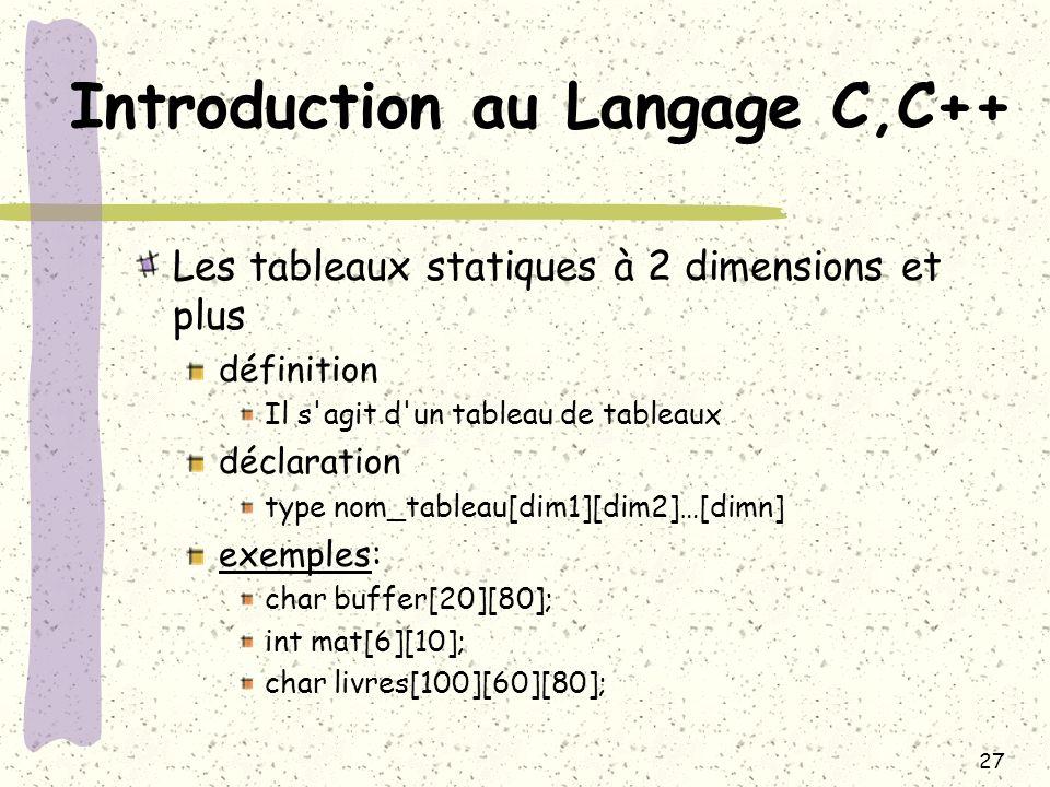 27 Introduction au Langage C,C++ Les tableaux statiques à 2 dimensions et plus définition Il s'agit d'un tableau de tableaux déclaration type nom_tabl
