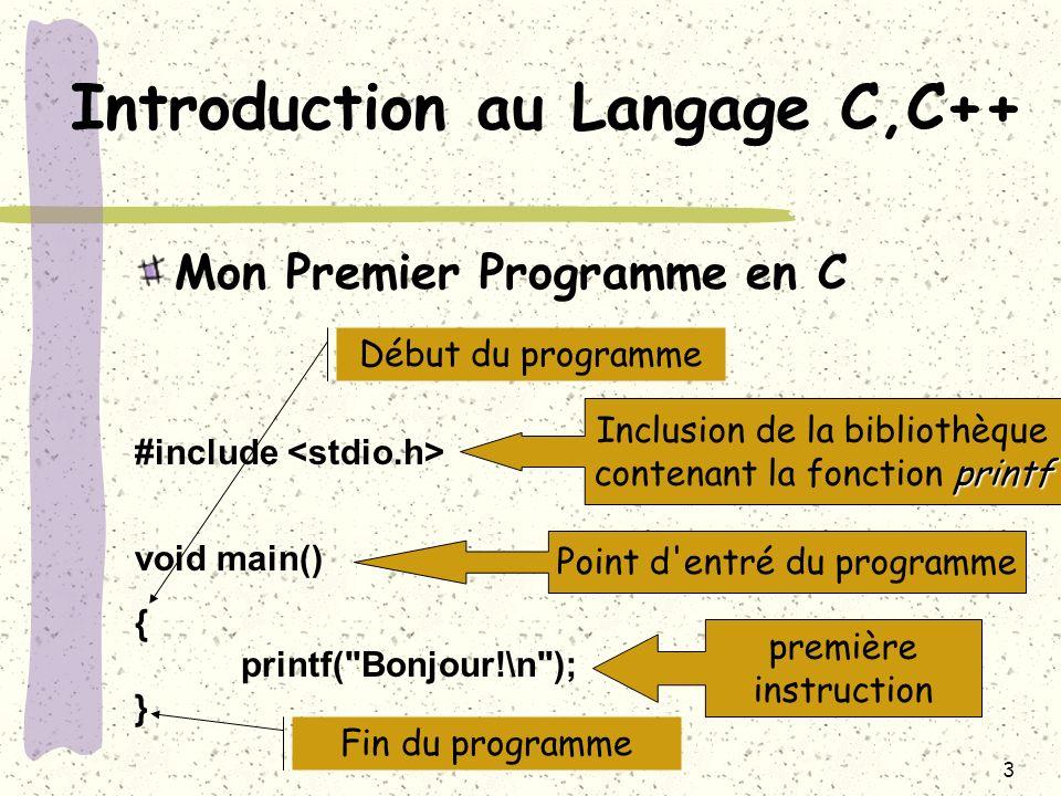 3 Introduction au Langage C,C++ Mon Premier Programme en C #include void main() { printf(