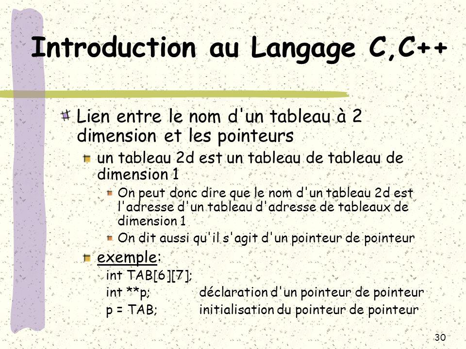 30 Introduction au Langage C,C++ Lien entre le nom d'un tableau à 2 dimension et les pointeurs un tableau 2d est un tableau de tableau de dimension 1