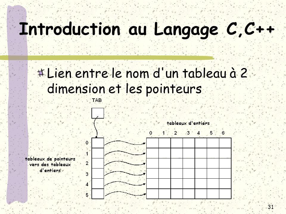 31 Introduction au Langage C,C++ Lien entre le nom d'un tableau à 2 dimension et les pointeurs tableaux de pointeurs vers des tableaux d'entiers table