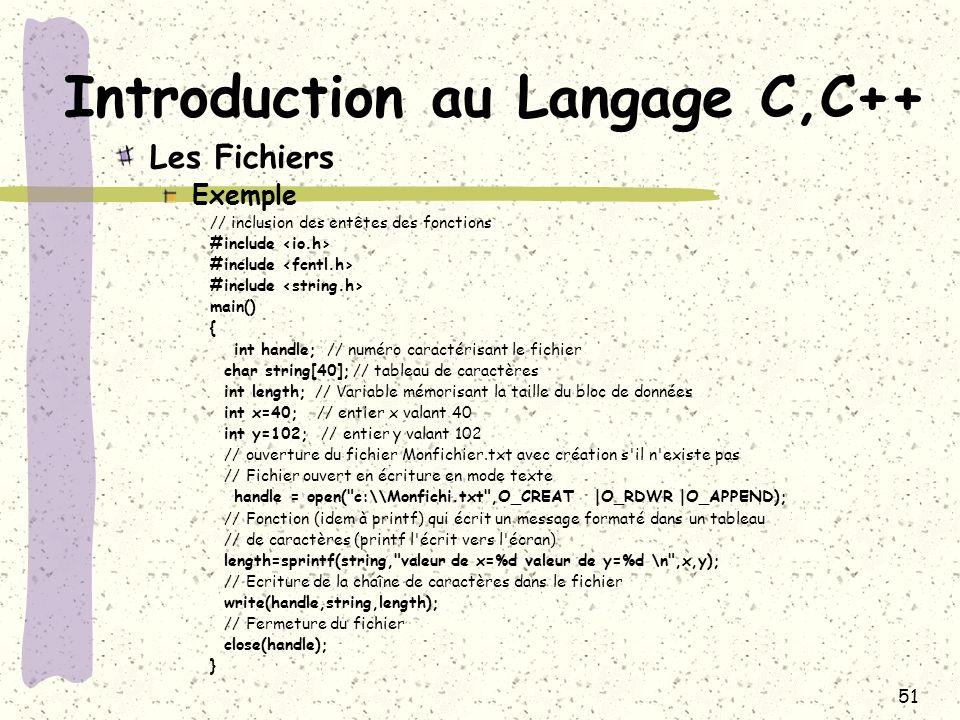 51 Introduction au Langage C,C++ Les Fichiers Exemple // inclusion des entêtes des fonctions #include main() { int handle; // numéro caractérisant le