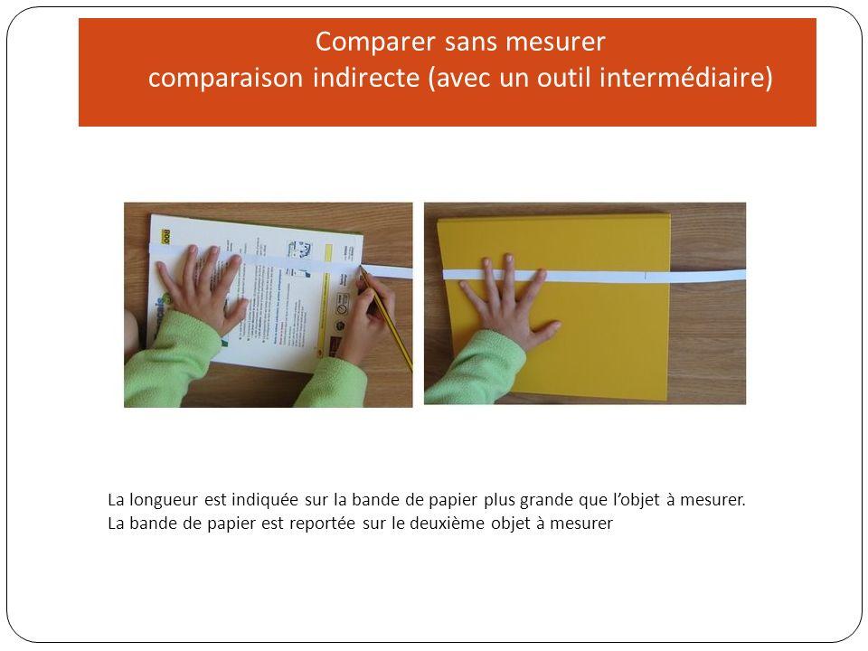 La longueur est indiquée sur la bande de papier plus grande que lobjet à mesurer. La bande de papier est reportée sur le deuxième objet à mesurer