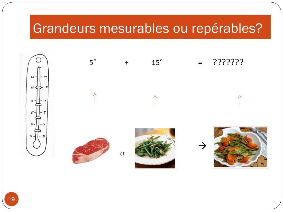 Grandeurs mesurables ou repérables? 19 et 5° + 15° = ???????
