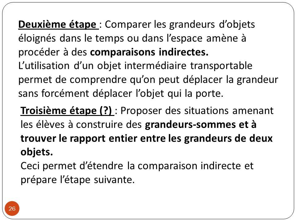 26 Deuxième étape : Comparer les grandeurs dobjets éloignés dans le temps ou dans lespace amène à procéder à des comparaisons indirectes.