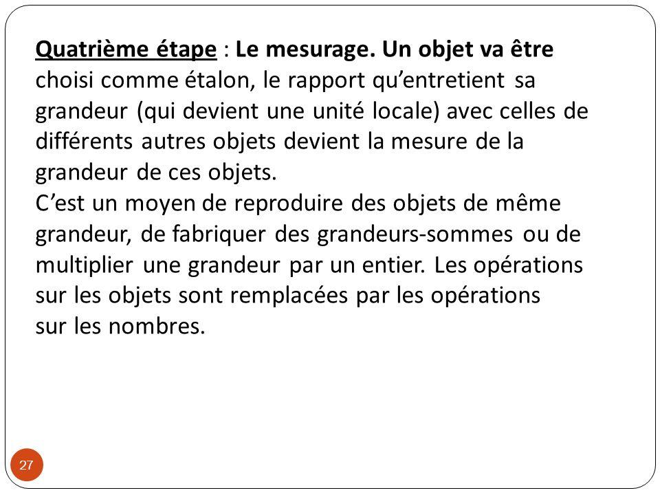 27 Quatrième étape : Le mesurage.