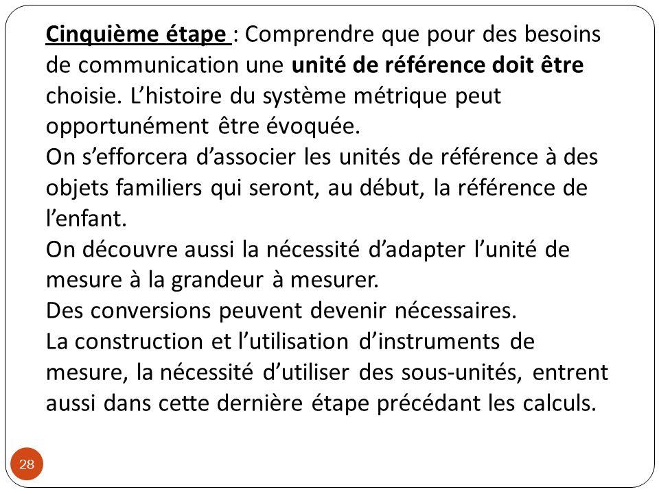 28 Cinquième étape : Comprendre que pour des besoins de communication une unité de référence doit être choisie.