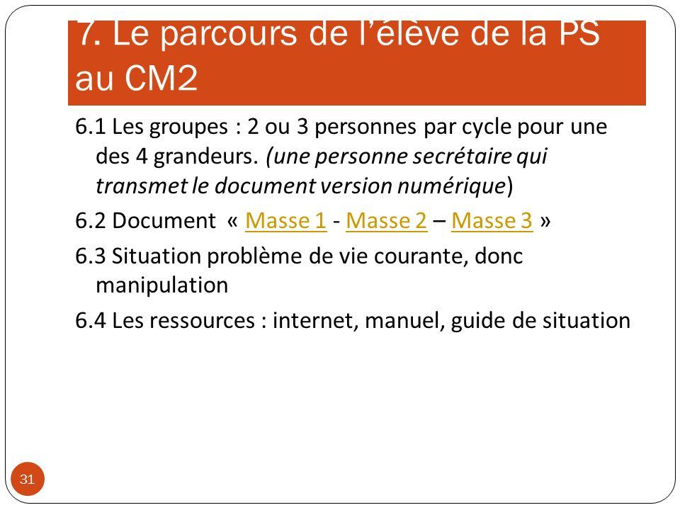 7. Le parcours de lélève de la PS au CM2 6.1 Les groupes : 2 ou 3 personnes par cycle pour une des 4 grandeurs. (une personne secrétaire qui transmet