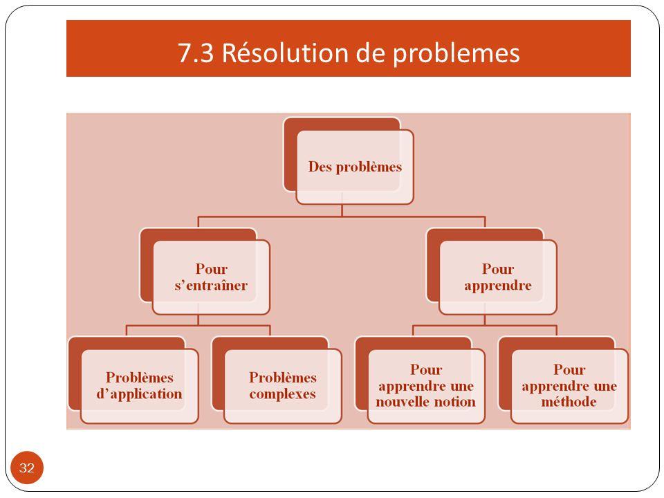 7.3 Résolution de problemes 32