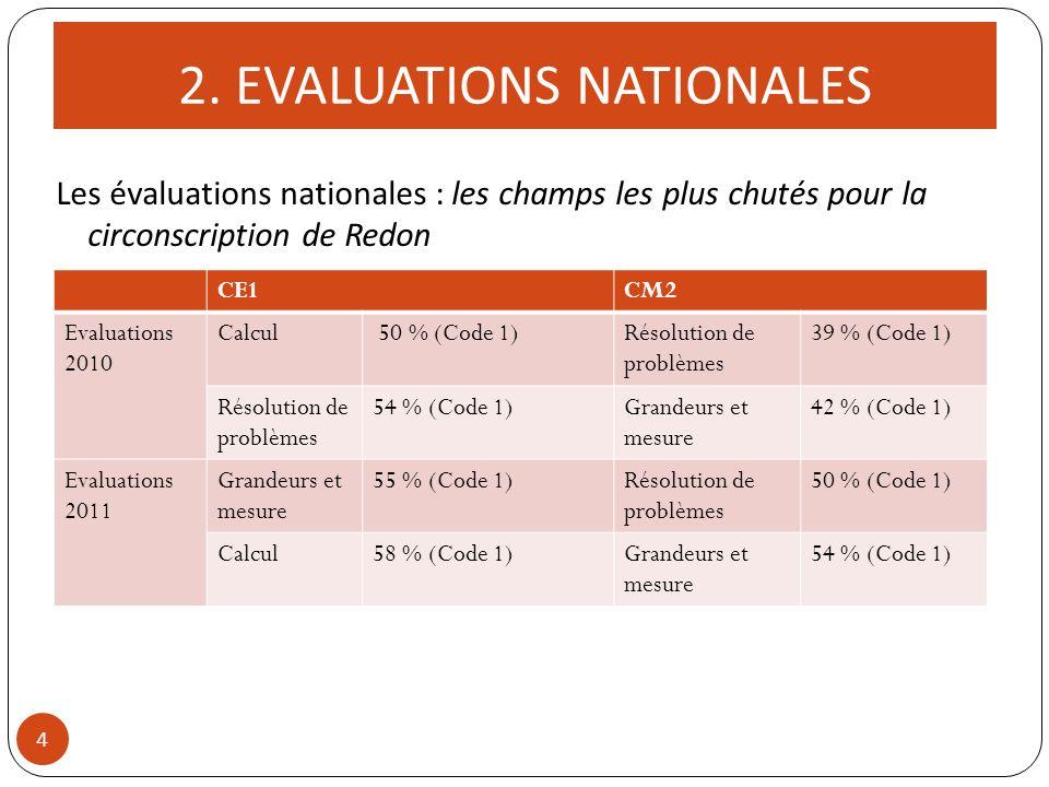 2. EVALUATIONS NATIONALES Les évaluations nationales : les champs les plus chutés pour la circonscription de Redon 4 CE1CM2 Evaluations 2010 Calcul 50