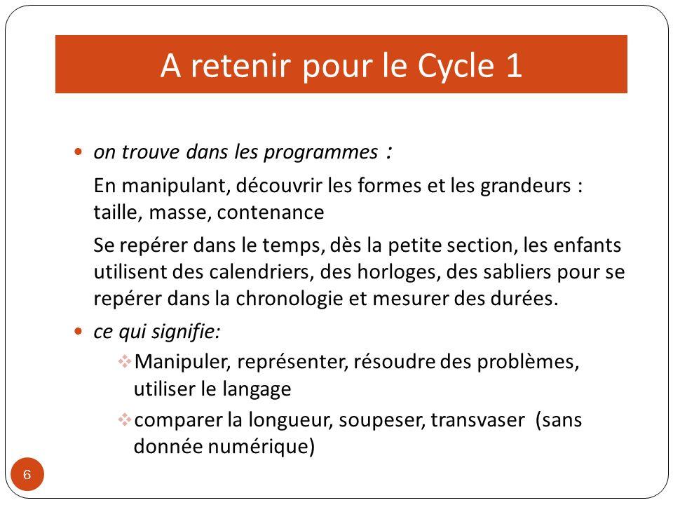 A retenir pour le Cycle 1 on trouve dans les programmes : En manipulant, découvrir les formes et les grandeurs : taille, masse, contenance Se repérer