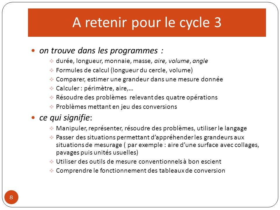 A retenir pour le cycle 3 8 on trouve dans les programmes : durée, longueur, monnaie, masse, aire, volume, angle Formules de calcul (longueur du cercl