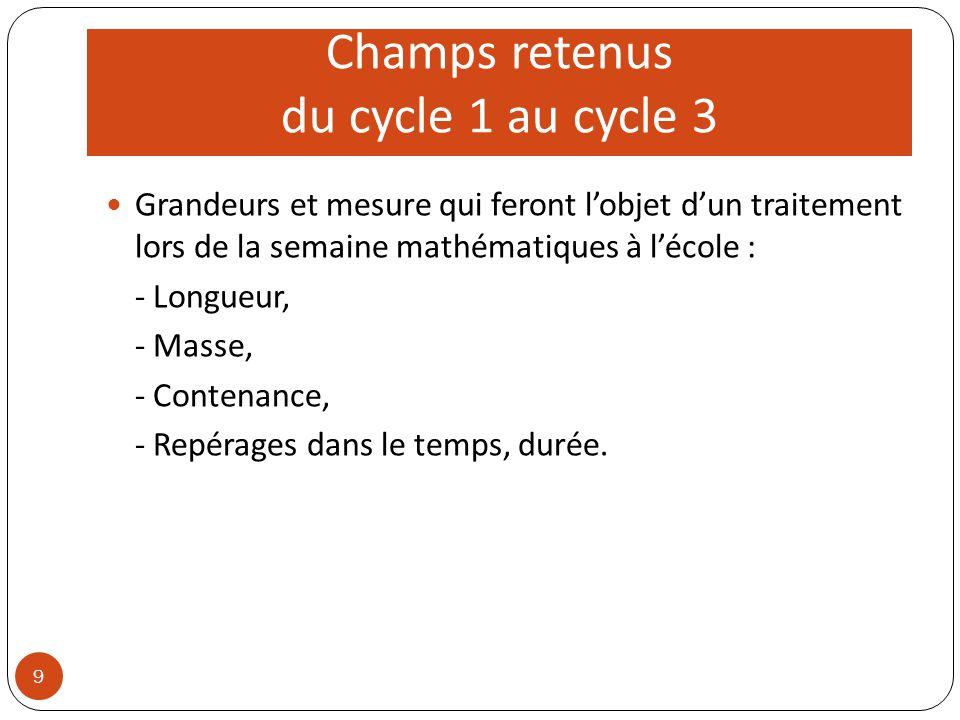 Champs retenus du cycle 1 au cycle 3 Grandeurs et mesure qui feront lobjet dun traitement lors de la semaine mathématiques à lécole : - Longueur, - Masse, - Contenance, - Repérages dans le temps, durée.